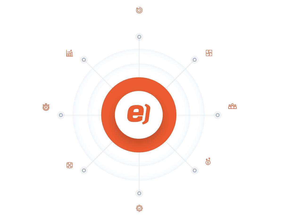 ecommercio-company